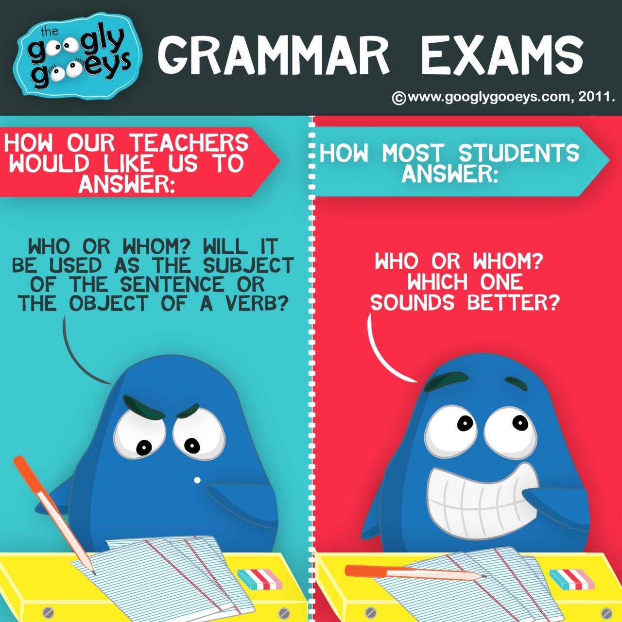 Grammar Exams: Who or whom?