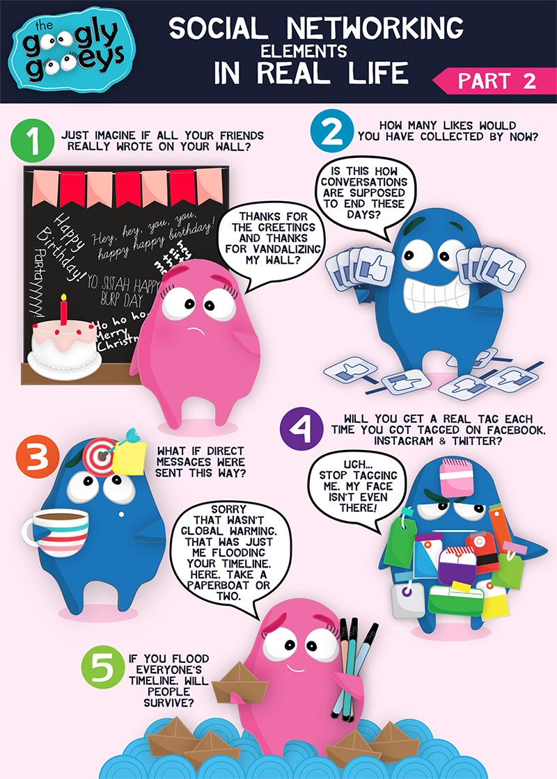 Social Networking Elements in Real Life (Part 2)