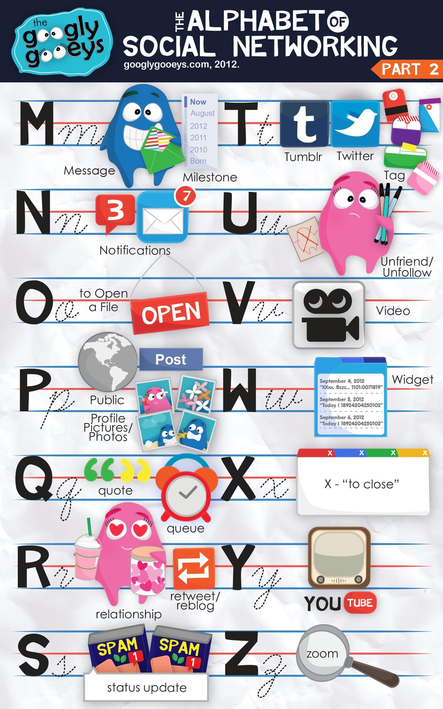 Social Networking Alphabet (Part2)