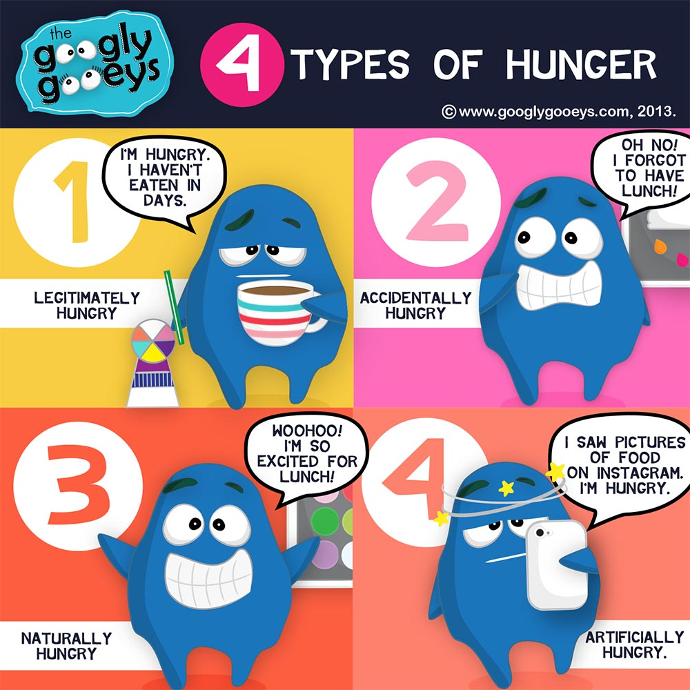 Four Types of Hunger