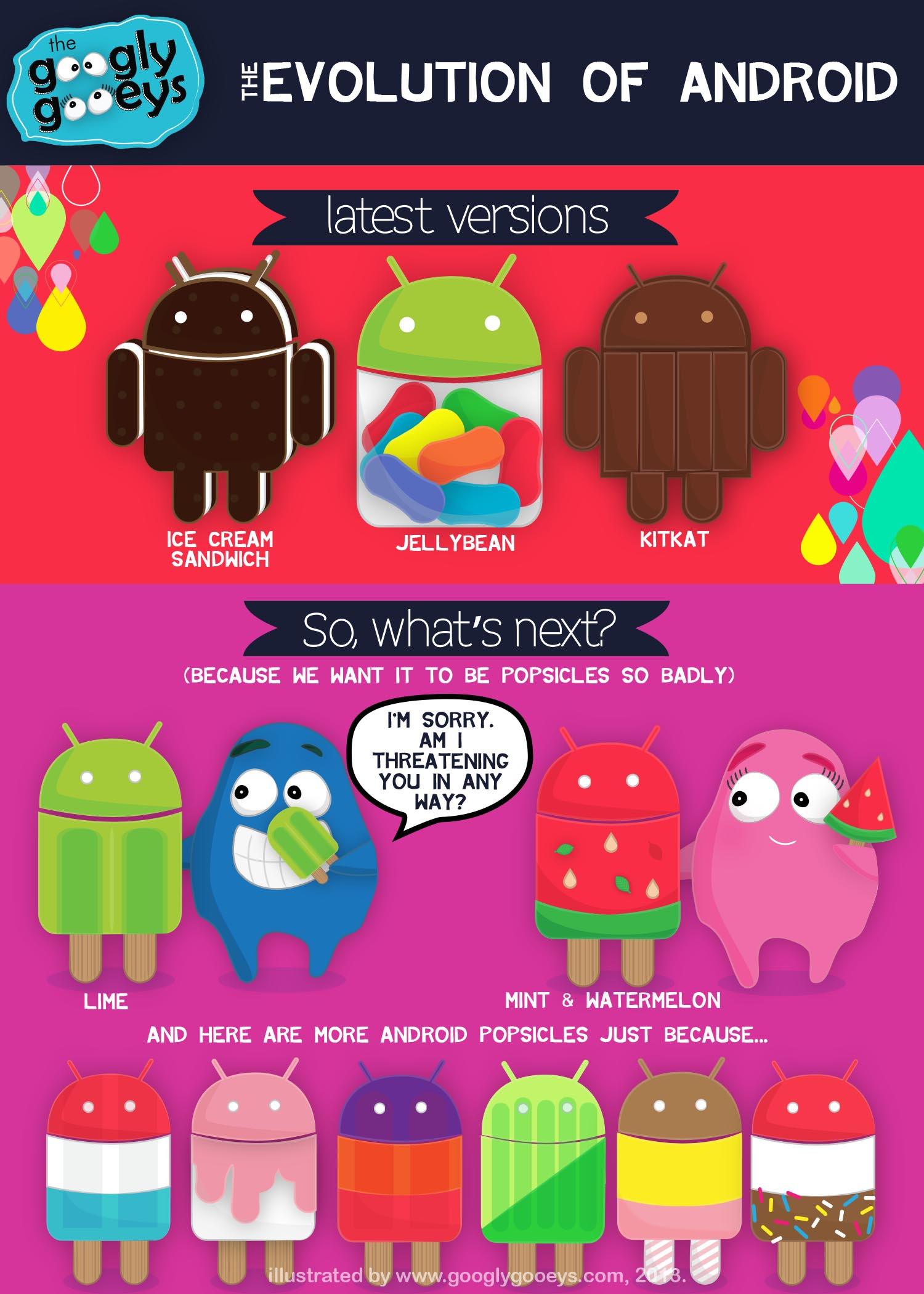 Android Kitkat: What's Next?