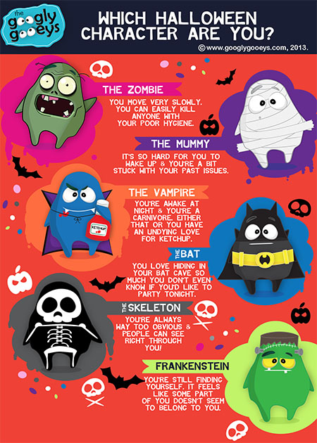 Halloween Character Quiz & the Nuffie Awards