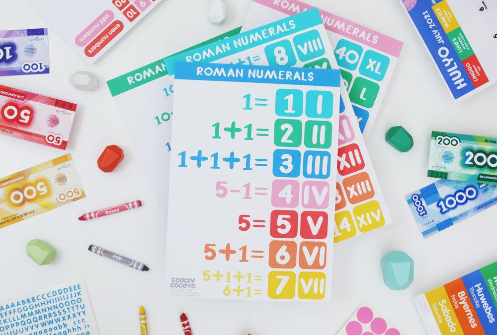Free Printable: Roman Numerals